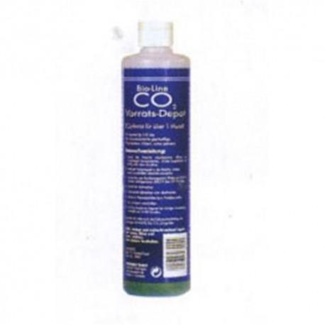 DENNERLE - Bio ricarica CO2