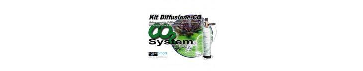 Impianti CO2 completi